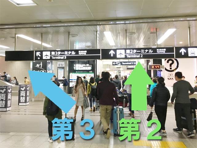 改札のフロアまで上り、まっすぐ行くと成田空港第2ターミナル、左側のエスカレーターに向かうとが第3ターミナル方向