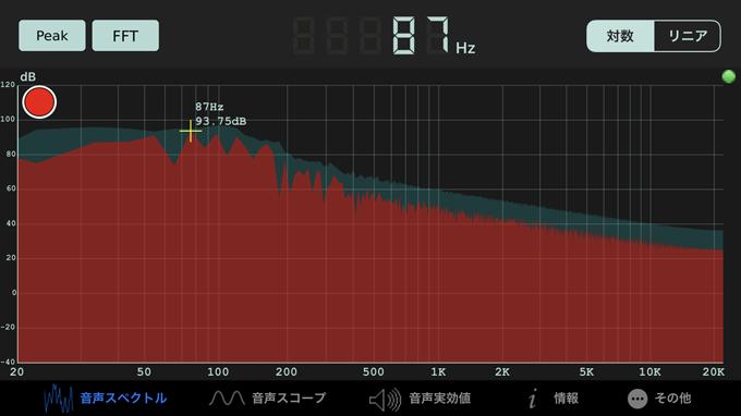 飛行機内の騒音レベル