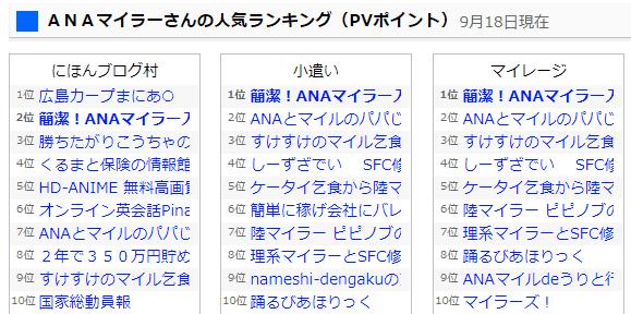 にほんブログ村 PVランキング総合2位