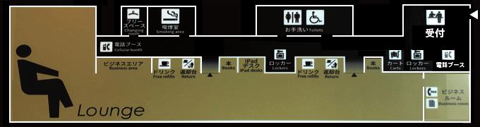 新千歳空港ラウンジマップ