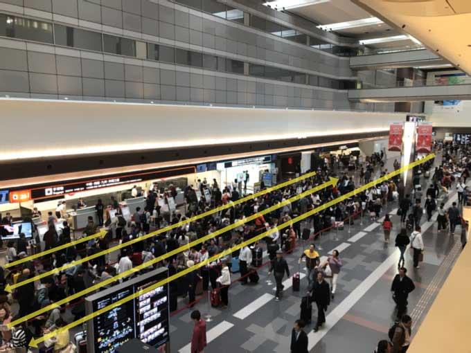 JAL手荷物預入の長蛇の列