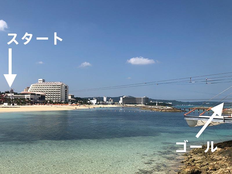 シェラトン沖縄 ジップラインの長さは250m
