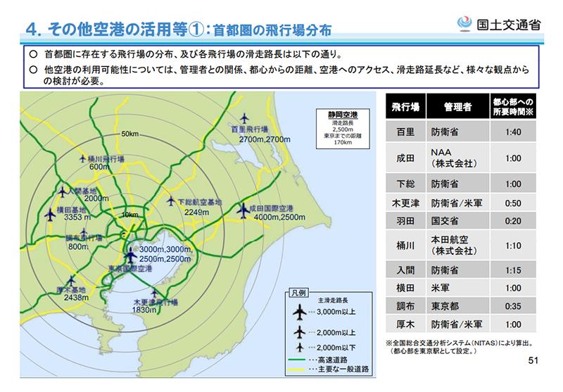 平成25年(2013年)11月、国土交通省 航空局による「首都圏空港の機能強化に係る検討について」